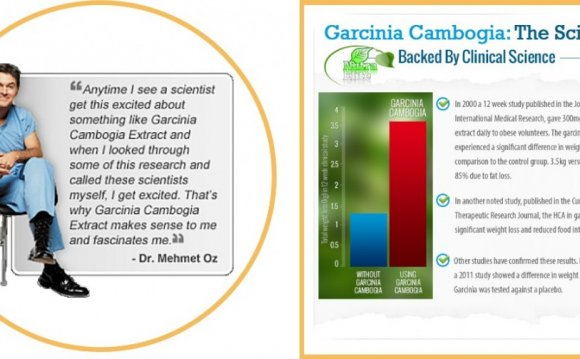 Garcinia cambogia with green